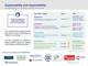 Sustainability and responsibility
