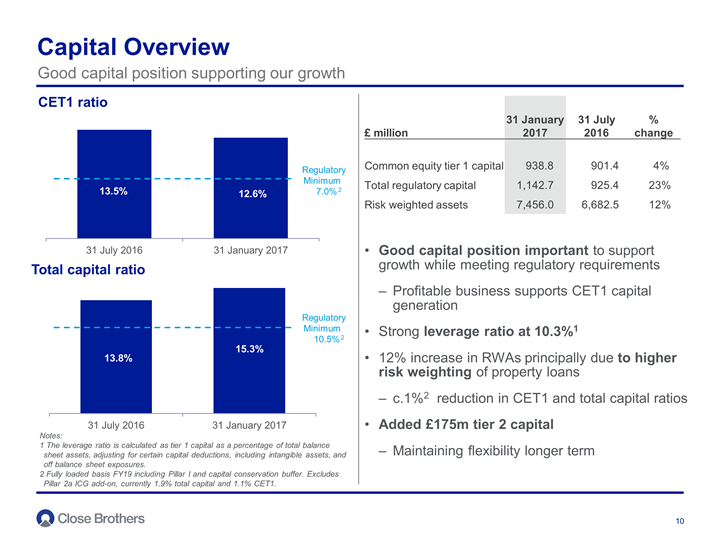 Capital Overview