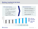 Banking: investing for the future
